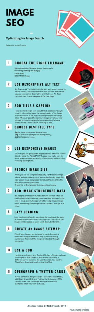 11 points Image optimization for Image Search | Wild Web